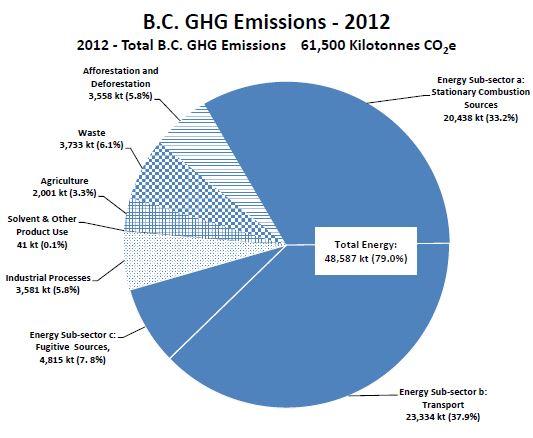 2012_emissions