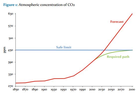 Atmospheric_Emissions