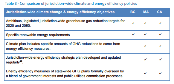 Climate_and_energy_policies