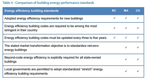 Efficiency_Standards