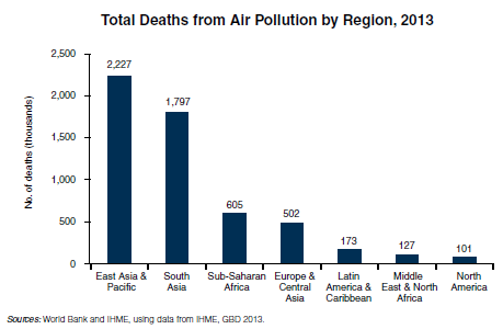 death-by-air-pollution