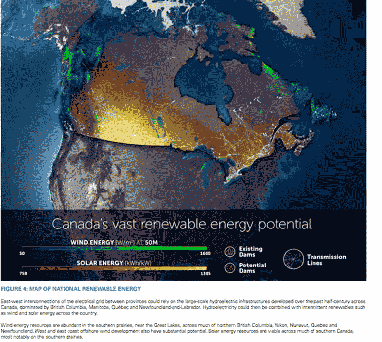 energy-chart-web