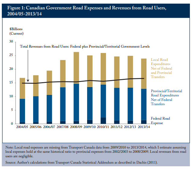 federal_infrastructure_spending