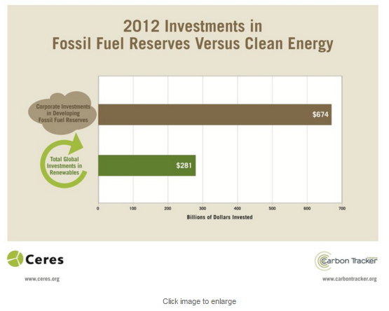 fossil_fuel_reserves