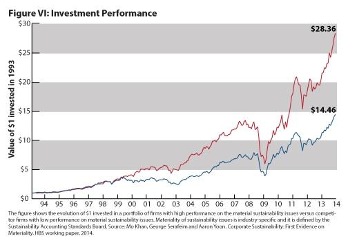 full_chartinvest