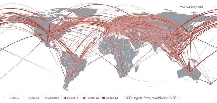 world trade flows