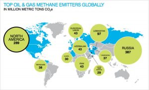 A Road Map for Global Action on Methane