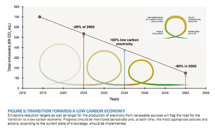 low-carbony-economy-web